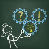 Blackboard Stickwoman Gear Question Idea Answer Royalty Free Stock Photography