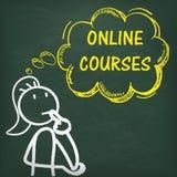 Blackboard Stickwoman Thinking Online Courses Royalty Free Stock Photos