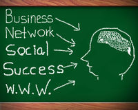 Blackboard success. Blackboard with network of business success Stock Images