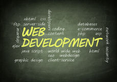 Blackboard Web Development Stock Photography