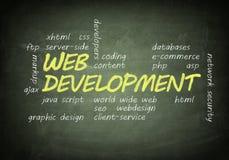 Blackboard Web Development Stock Photography