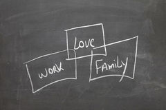 Blackboard with the words - Love, Work, Family Stock Photo