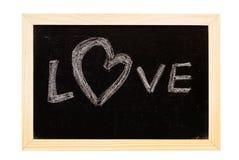 Blackboard written Royalty Free Stock Images