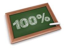 Blackboard z 100% Fotografia Stock