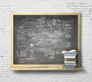 Blackboard z biznesowym pojęciem royalty ilustracja