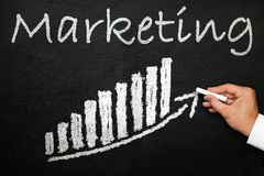 Blackboard z ręcznie pisany marketingowym tekstem Biznesu i sukcesu pojęcie Obraz Royalty Free