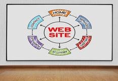 Blackboard z strona internetowa planem Obrazy Stock