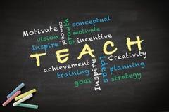 blackboardbegreppet undervisar skrivet Arkivbild