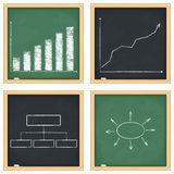 Blackboards with graphs and diagrams Royalty Free Stock Photo