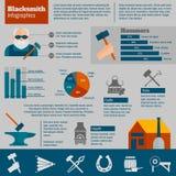 Blacksmith Infographics set Zdjęcia Royalty Free