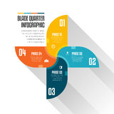 Bladfjärdedel Infographic Royaltyfri Bild