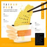 Blanc de poulet frit délicieux dans la forme de Taïwan illustration de vecteur