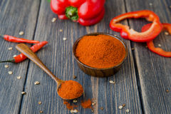 Blandade färgrika variationer av söta peppar Arkivbild