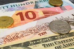 Blandade valutaanmärkningar Arkivfoto