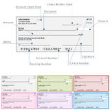 Blank Check Diagram Royalty Free Stock Photography