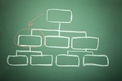 blank diagramorganisation för blackboard Arkivbilder