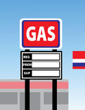 Blank Gas Station Sign Stock Images