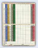 Blank golf score card. For 18 holes golf course Royalty Free Stock Photos
