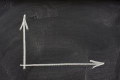 Blank graph (coordinate axes) on blackboard Stock Photo