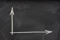 Free Blank Graph (coordinate Axes) On Blackboard Stock Photo - 7244290