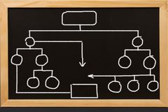 Blank market chart on blackboard. Business or education for planing system concept Royalty Free Stock Photo