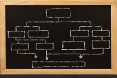 Blank market chart on blackboard. Business concept. royalty free stock photography