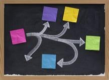 Blank mind map or flowchart on blackboard stock photos
