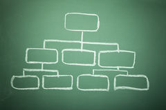 Blank Organization Chart AND Blackboard royalty free stock images