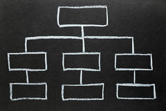Blank organization chart drawn on a blackboard. Stock Photography