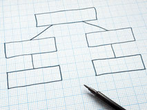 Blank organization chart drawn on graph paper. royalty free stock image