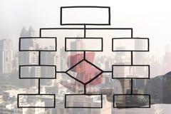 Blank organization chart Royalty Free Stock Photo