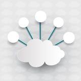 Blank paper cloud computing. Royalty Free Stock Image