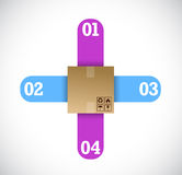 Blank shipping box graphic concept. Royalty Free Stock Photography