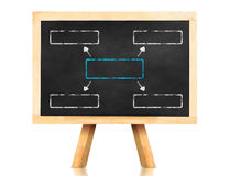 Blank square flow chart on blackboard with easel and reflection Royalty Free Stock Images