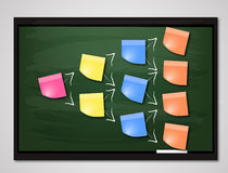 Blank sticky notes on blackboard Royalty Free Stock Image