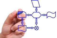 Blauw procesdiagram Stock Fotografie
