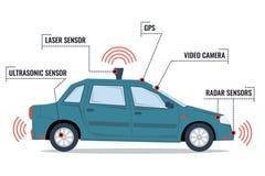 Blauwe infographic sedan autonome auto - stock illustratie