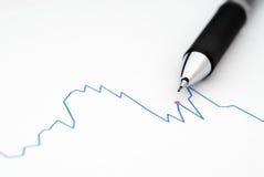 Bleistift auf einem auf lagerdiagramm Stockfotografie