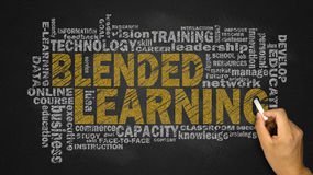 Blended learning word cloud. With related tags royalty free stock photography