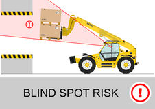 Blind spot risk. Royalty Free Stock Images