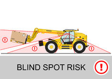 Blind spot risk. Royalty Free Stock Image