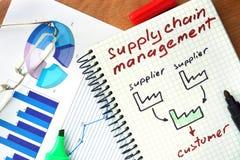 Bloc-notes avec le concept de supply chain management Photographie stock