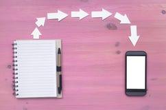 Blocco note e telefono cellulare della pagina della carta in bianco con lo schermo bianco per fare le punte della lista fotografia stock