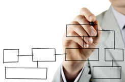 Block diagram on a blackboard Stock Images