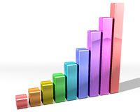Block graph. Illustration of a multi-colored bar chart with strong upward trend Royalty Free Stock Photo