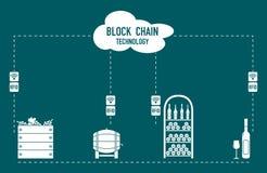 Blockchain 拟订数据新的远程rfid技术传输 葡萄酒酿造 库存照片