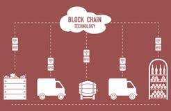 Blockchain 拟订数据新的远程rfid技术传输 葡萄酒酿造 免版税库存图片