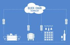 Blockchain 拟订数据新的远程rfid技术传输 葡萄酒酿造 免版税库存照片