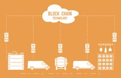 Blockchain 拟订数据新的远程rfid技术传输 葡萄酒酿造 图库摄影