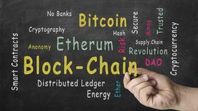 BLOCKCHAIN cloud. Hand writing word cloud against the blackboard.  royalty free stock images
